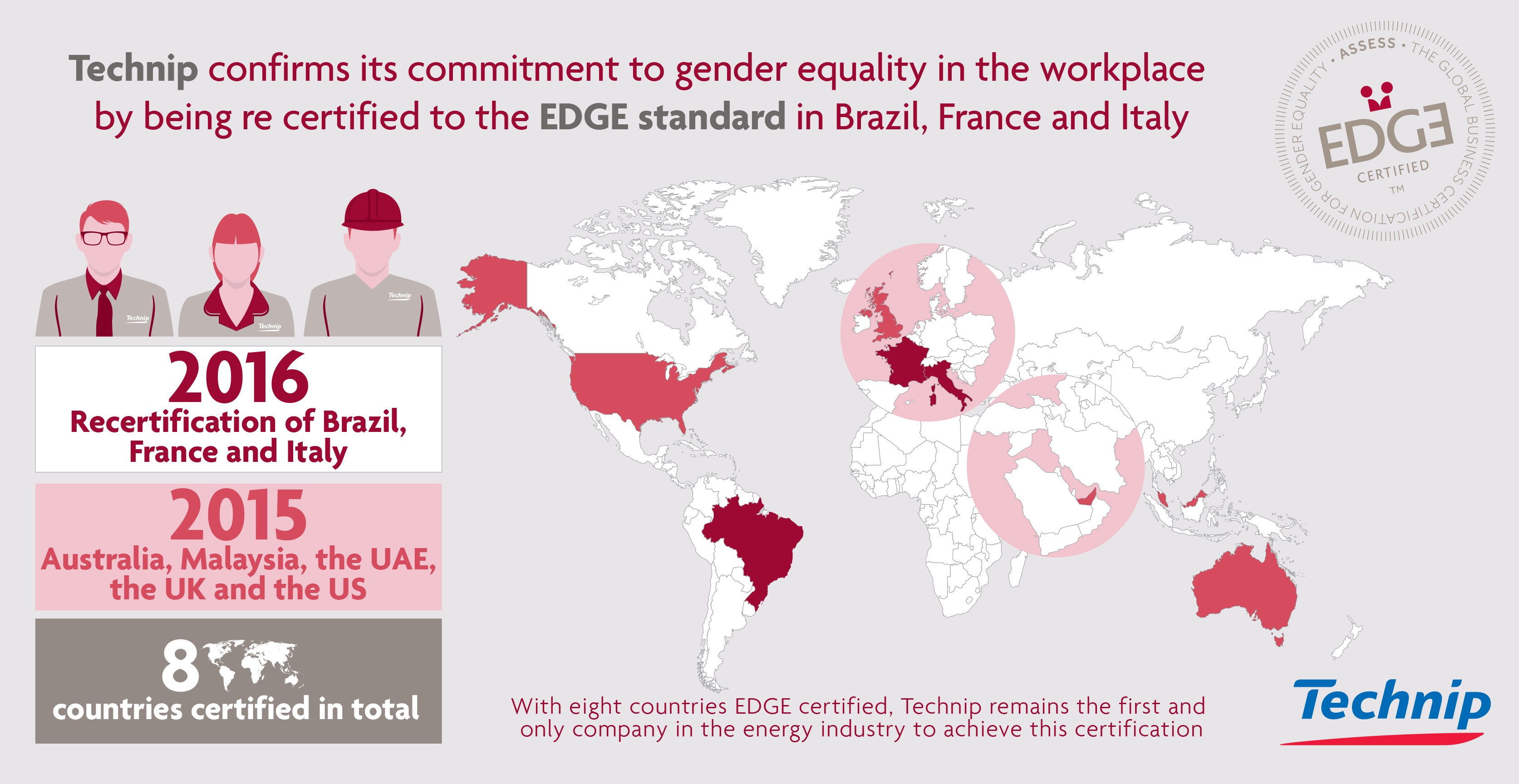 Technip is recertified to the EDGE Standard for gender equality in ...